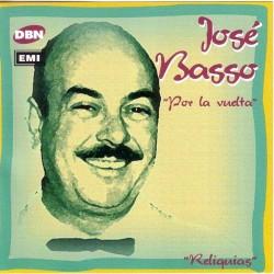 José Basso Y Su Orquesta - El Último Guapo